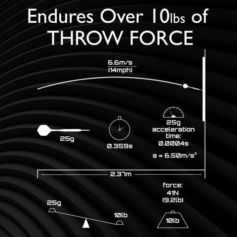 Throw Force